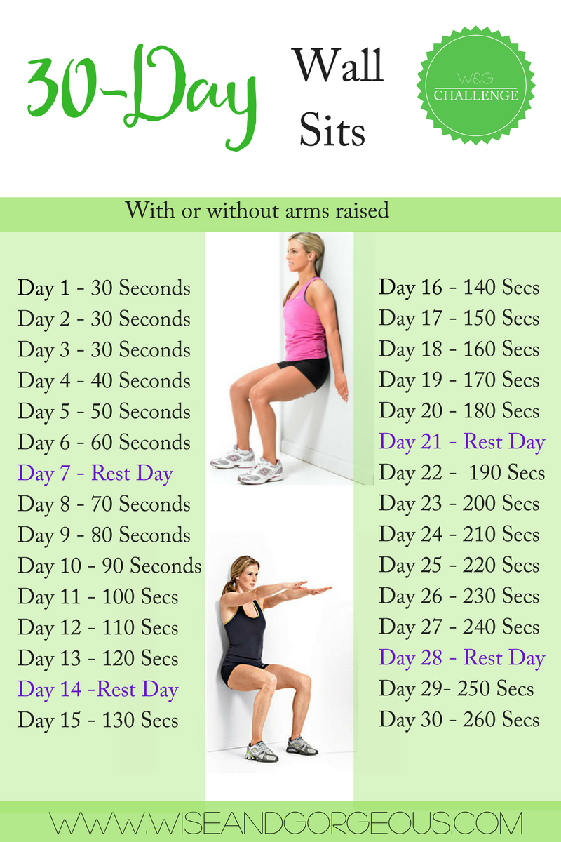 Wall Sit Challenge Wall Sit Overview - W&...